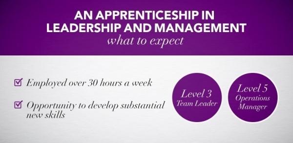 Apprenticeships: Leadership & Management