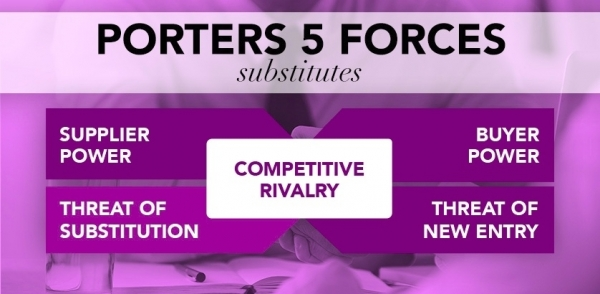 Porter's Five Forces: Substitutes