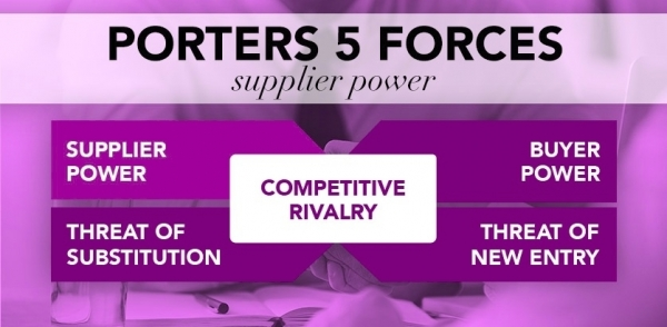 Porter's Five Forces: Suppliers